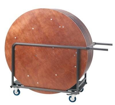 Ocean Round Trolley