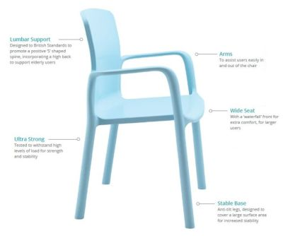 Titan Extra Large Healthcare Chair